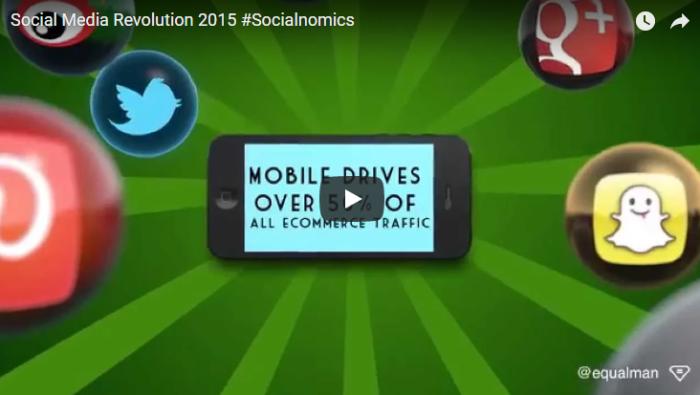 Social Media Revolution 2015 [Video]
